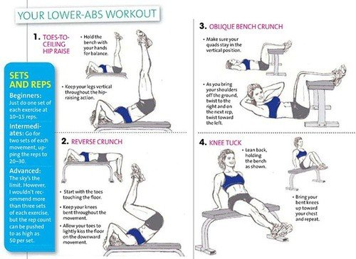 lower-ab-exercises