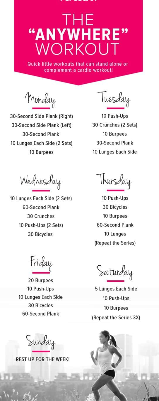 week abdominal routine women