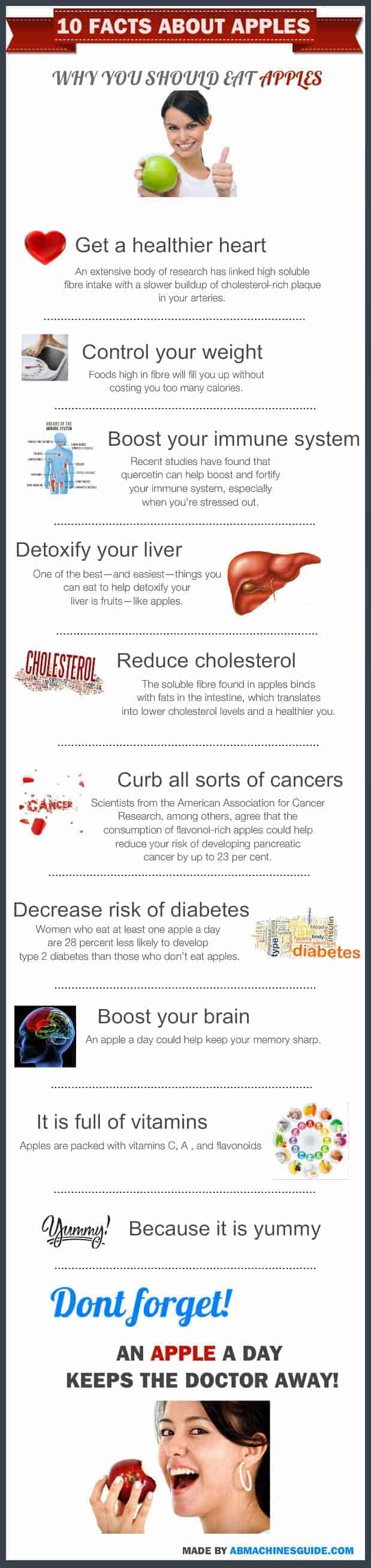 eating-apples-benefits