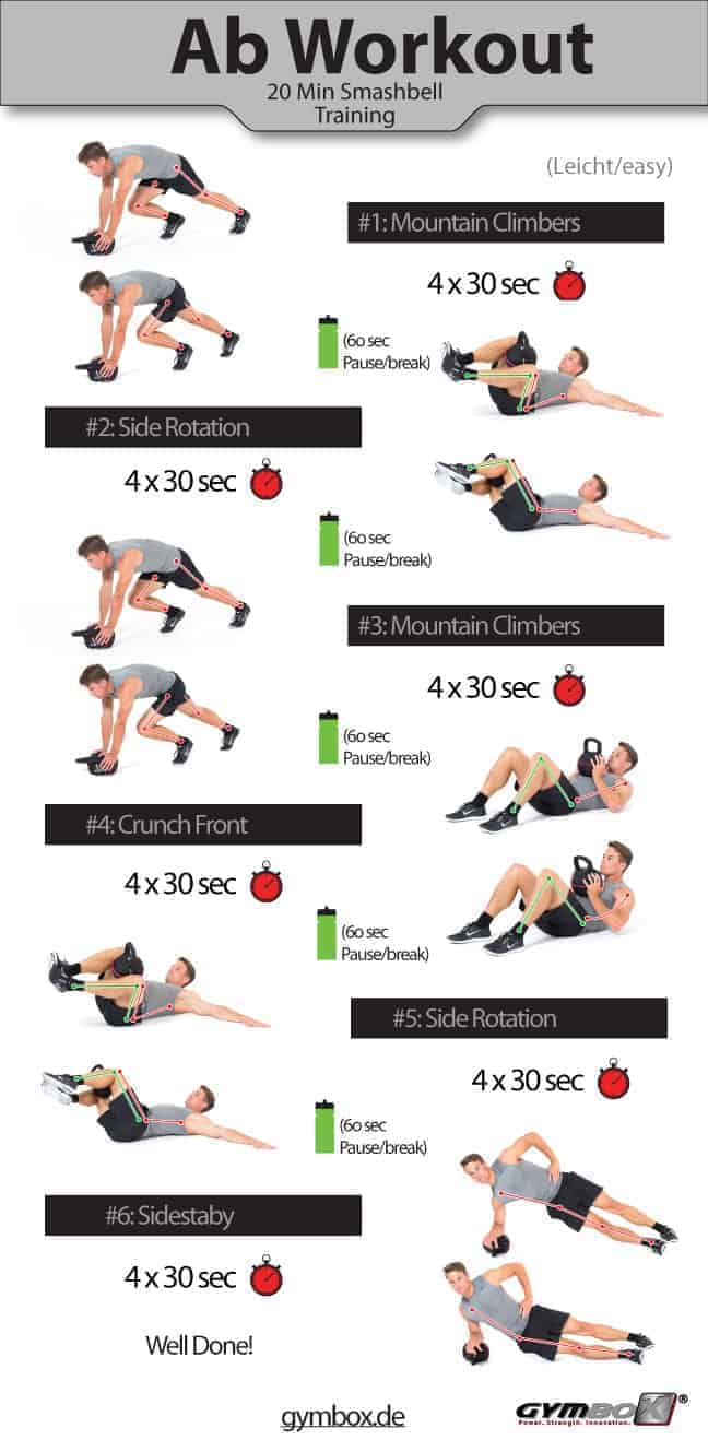 Best Kettlebell Ab Workouts Exercises For Flat Stomach