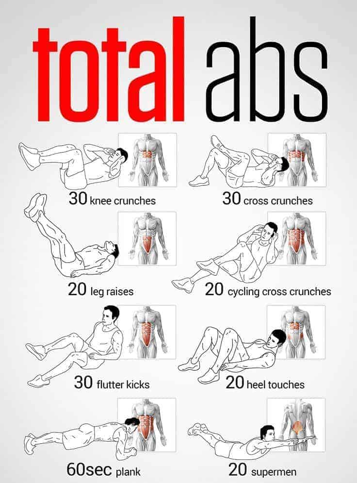 Different Times to Do Abdominal Training Routine