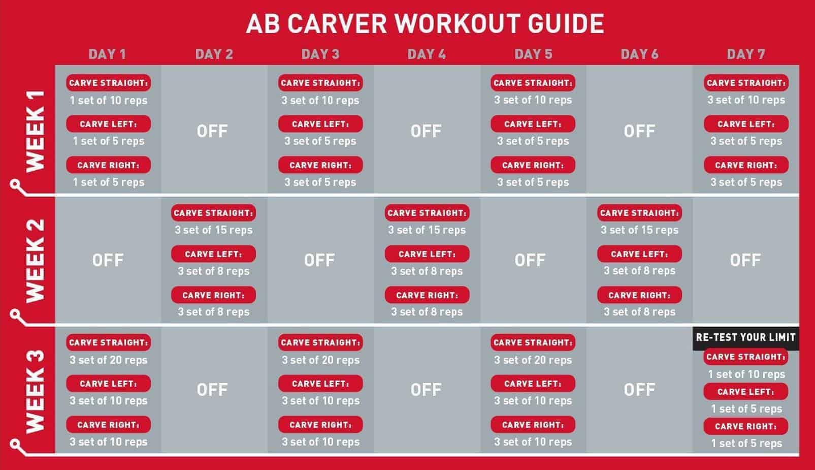 Perfect Fitness Ab Carver Pro Review | Is It Really the ...