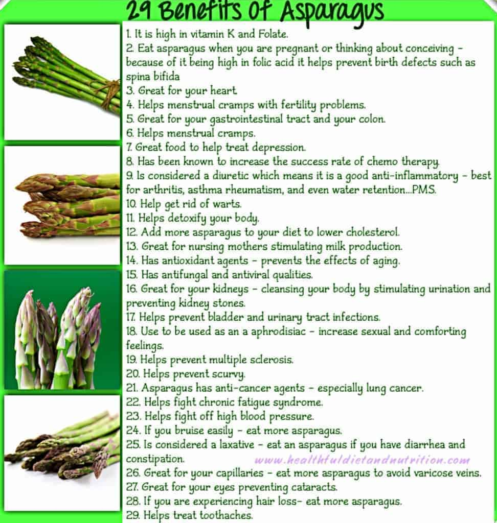 Health Benefits Asparagus