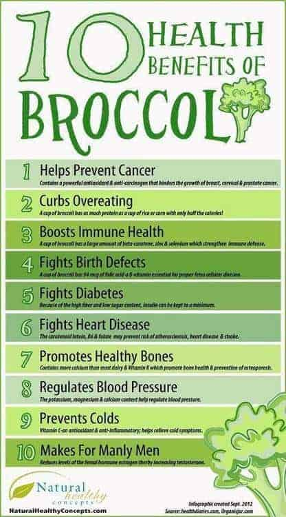 Benefits eating brocolli