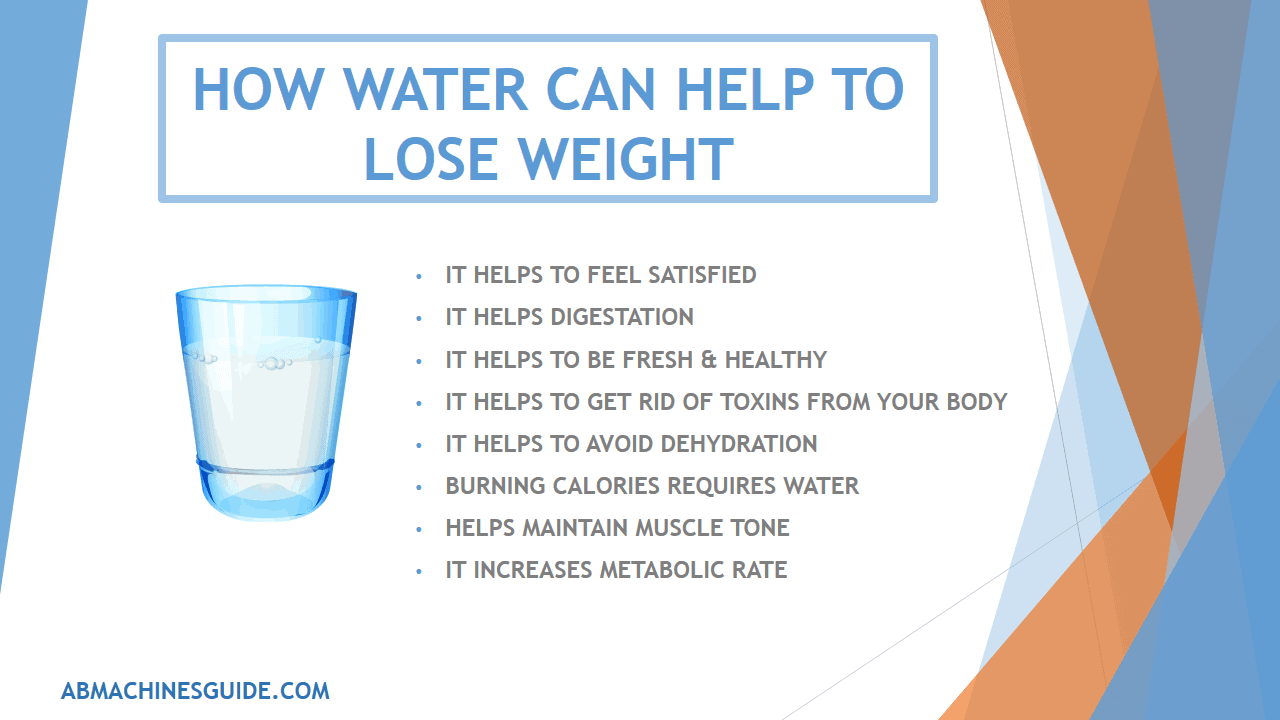 can you lose weight by only drinking water