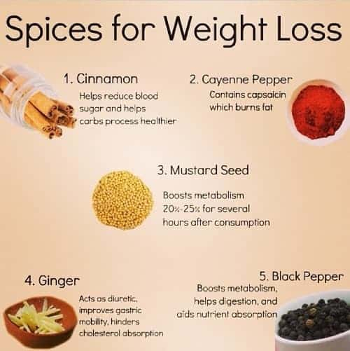 spices-weight-loss