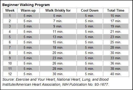 Walking-for-beginners