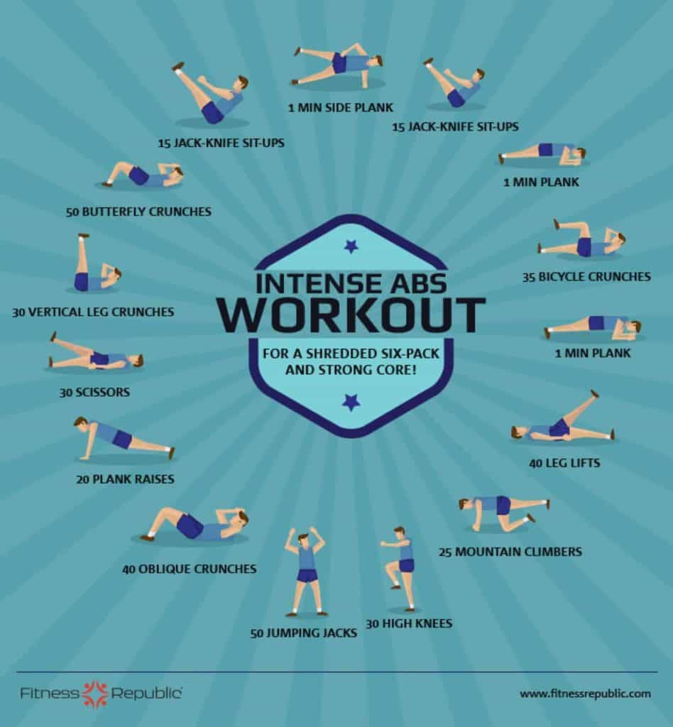 complete-ab-workout