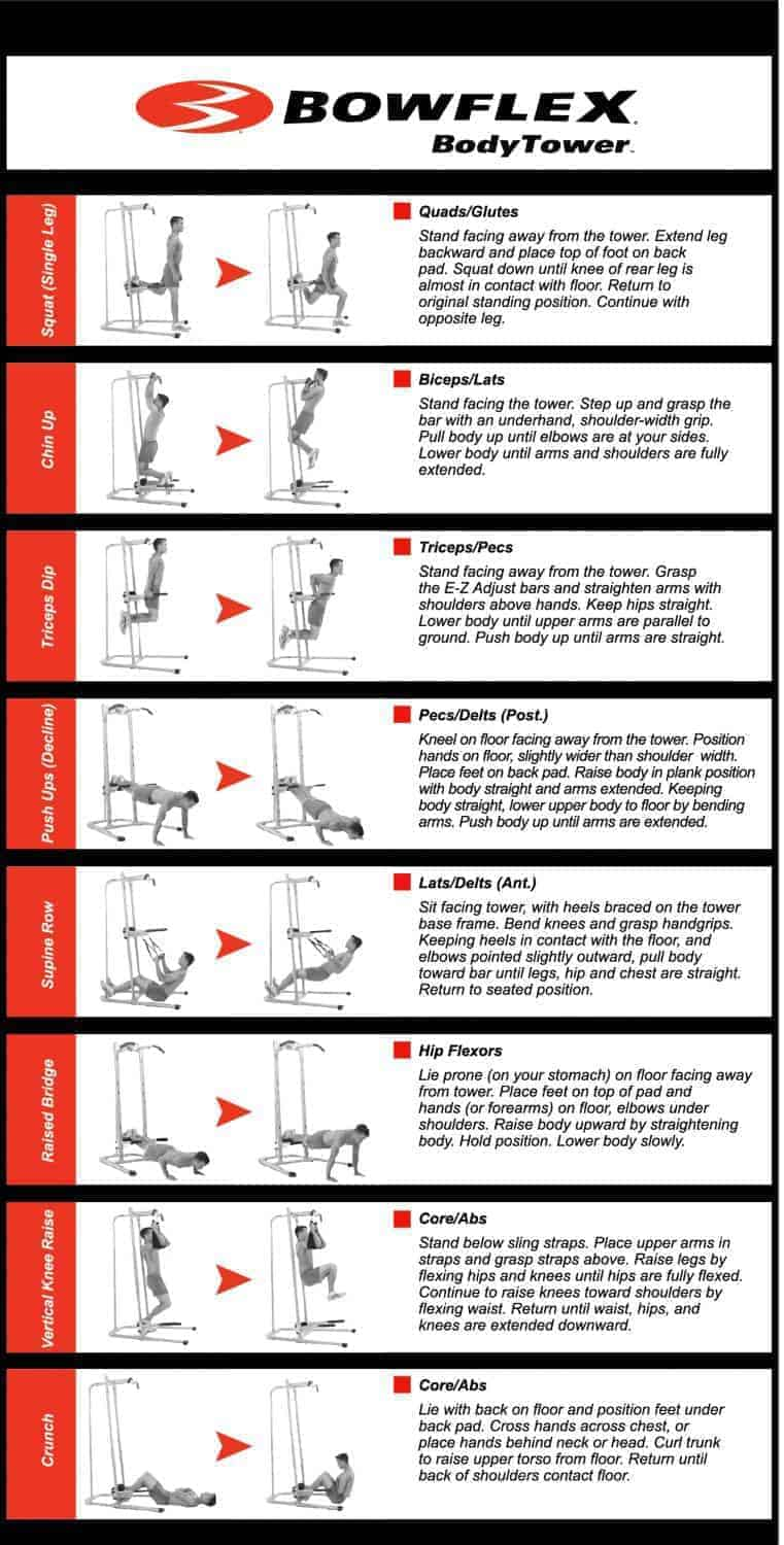power tower exercise chart