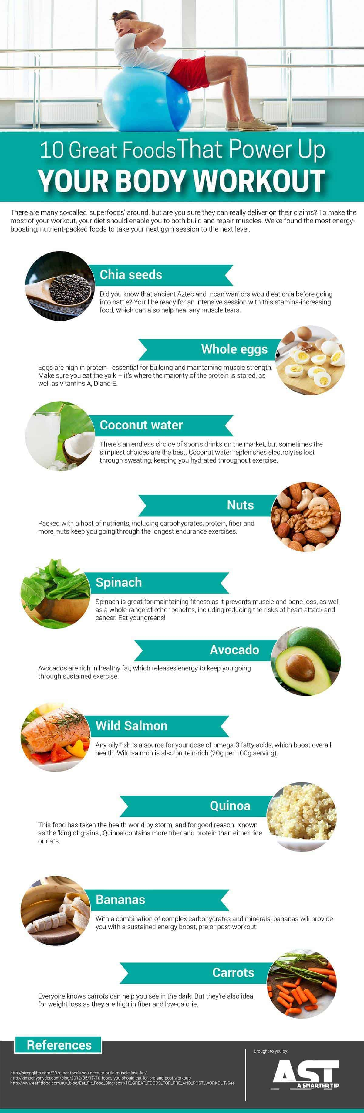 foods to boost workout