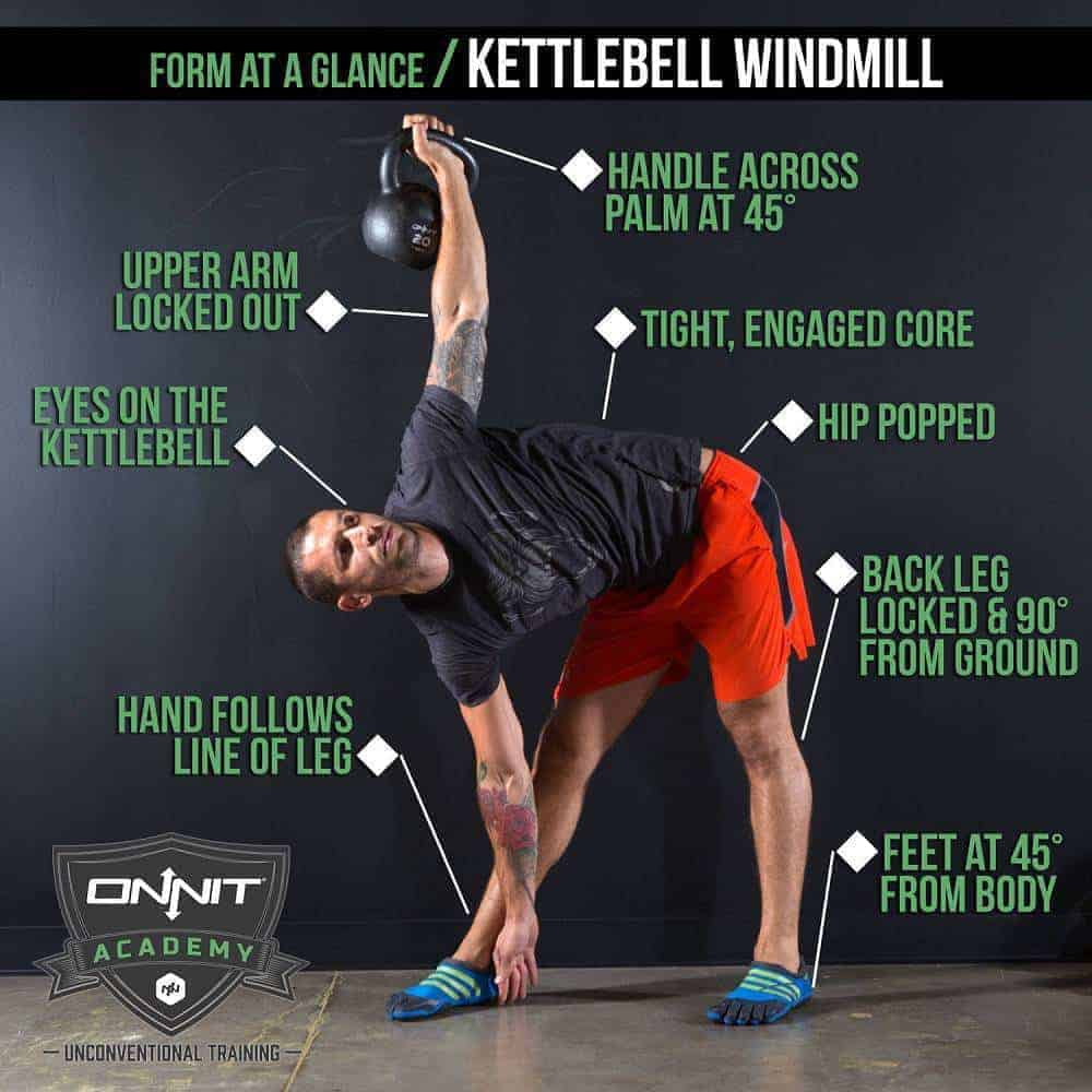 Kettlebell Windmill exercise