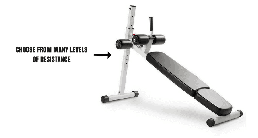 What Types Of Sit Up Benches You Can Buy To Train Your Abs