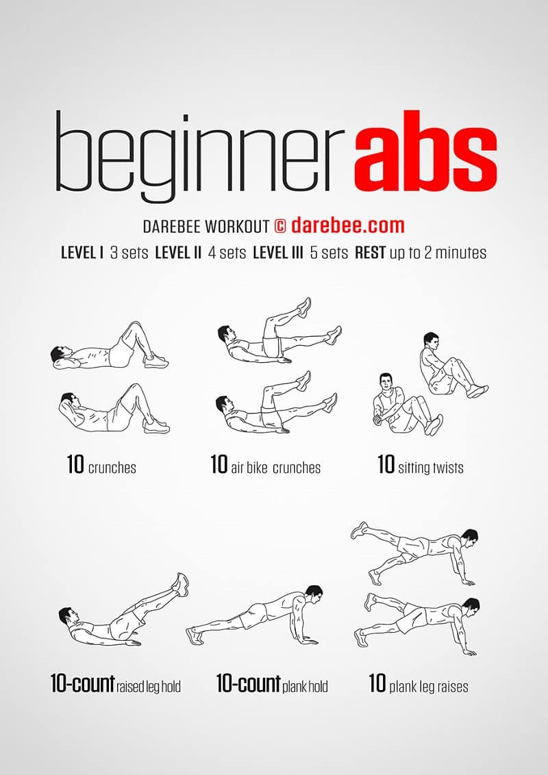 abs workout for beginners